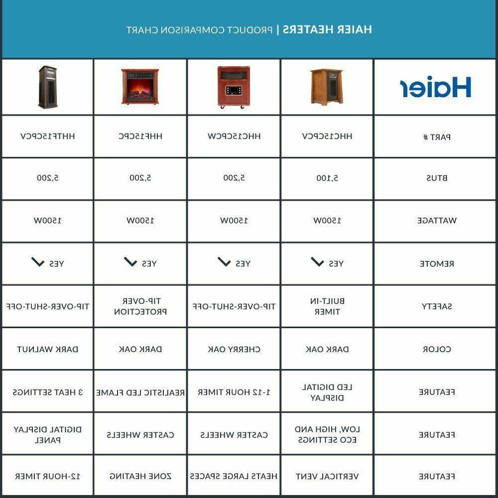 Haier 1500 BTU Infrared w/Real Oak Remote