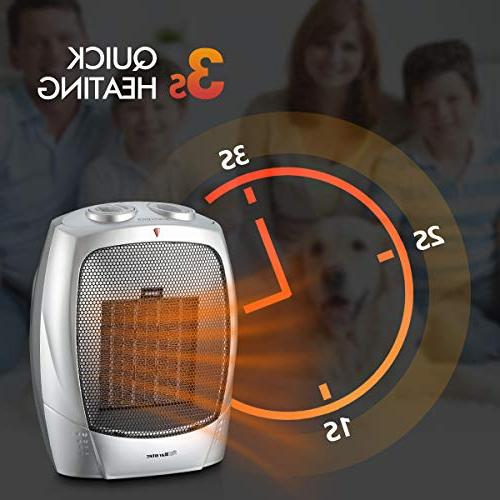 Heater with Adjustable Thermostat Small