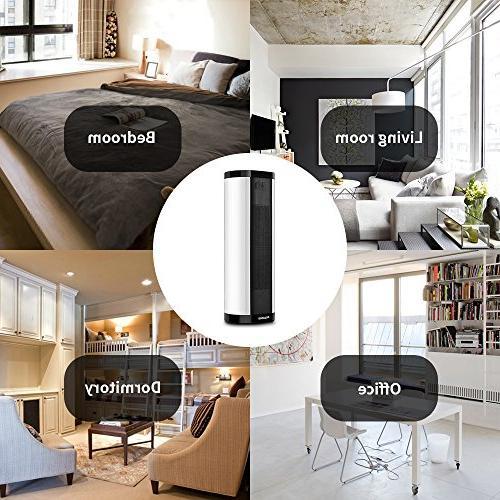 Pelonis LED Digital Fan Forced Desktop Mantle HF-0063