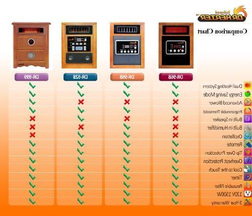 Dr. Watt Infrared Cabinet Heater