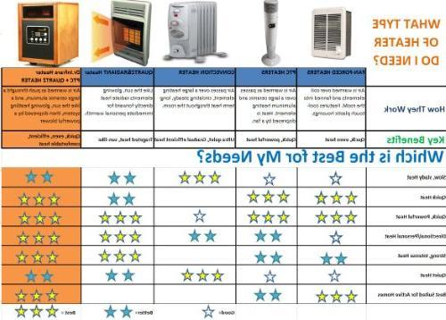 Dr. Infrared Heater Watt Cabinet Heater Remote Control