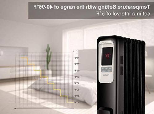 PELONIS Radiator Heater,